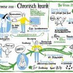 Workshop Patient Journey